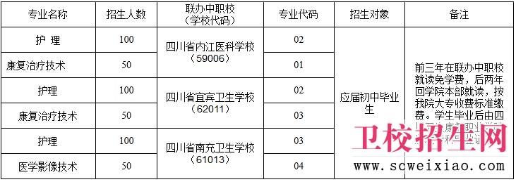 自贡新宝5注册五年一贯制招生计划