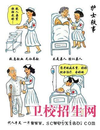 医学背景上分析护士的心理压力图片