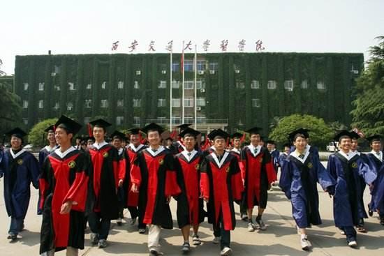 西安交通大学医学院2019年招生代码